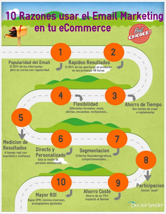 10 razones para usar Email Marketing en tu eCommerce 1