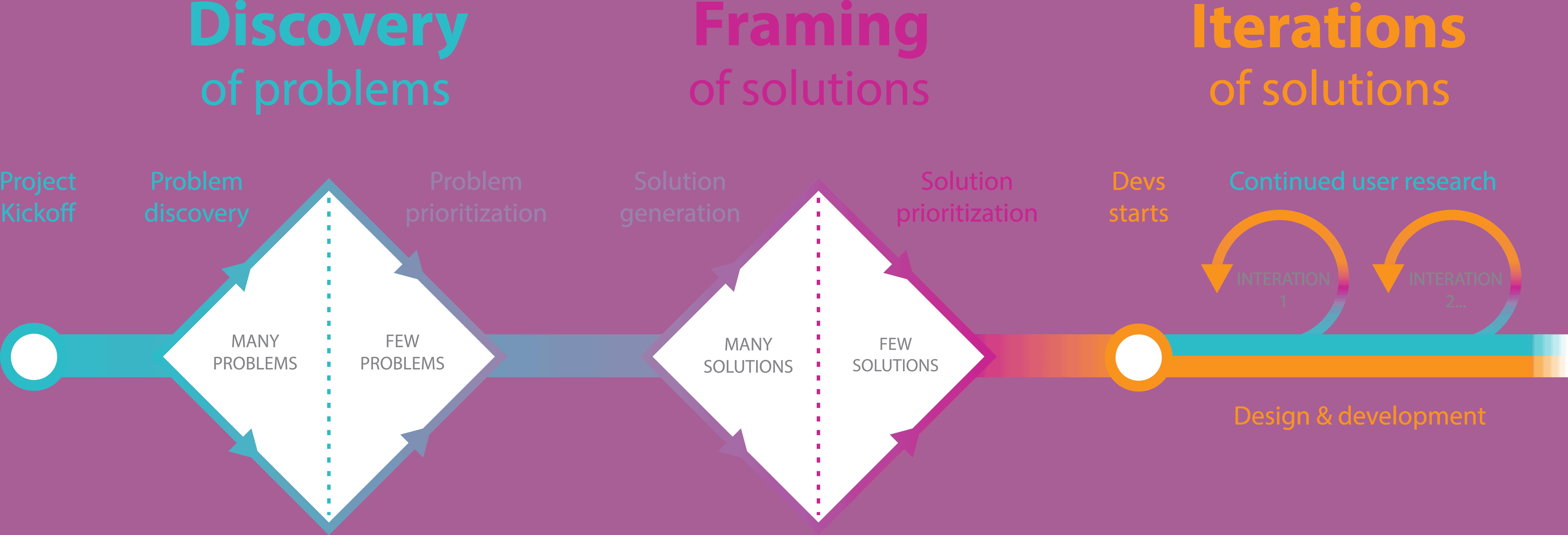 Primaflor │ Plataforma de recursos humanos 4